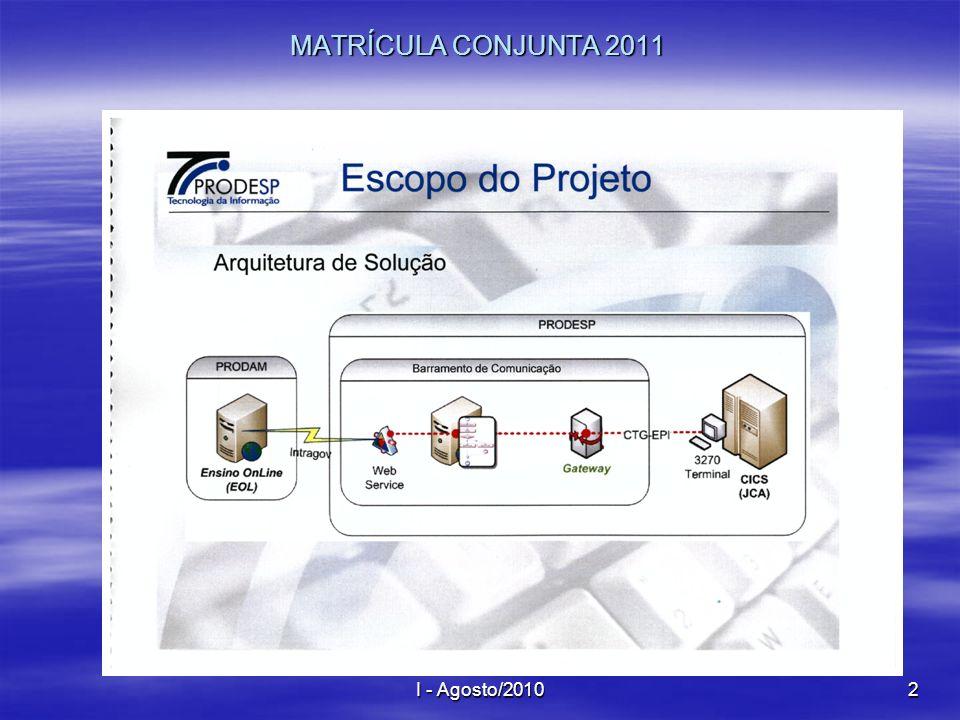 I - Agosto/20102 MATRÍCULA CONJUNTA 2011