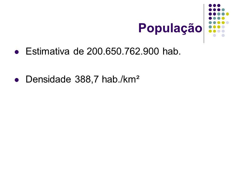 População Estimativa de 200.650.762.900 hab. Densidade 388,7 hab./km²