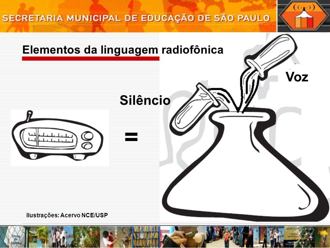 Elementos da linguagem radiofônica = Silêncio Voz Ilustrações: Acervo NCE/USP