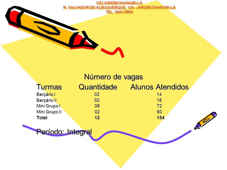CEI JARDIM SHANGRI-LÁ R. SALVADOR DE ALBUQUERQUE, 124 - JARDIM SHANGRI-LÁ TEL: 3941-9684 Número de vagas Turmas Quantidade Alunos Atendidos Berçário I