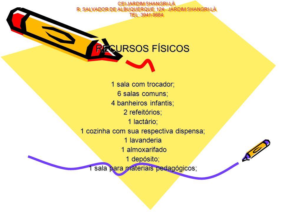 CEI JARDIM SHANGRI-LÁ R. SALVADOR DE ALBUQUERQUE, 124 - JARDIM SHANGRI-LÁ TEL: 3941-9684 RECURSOS FÍSICOS 1 sala com trocador; 6 salas comuns; 4 banhe