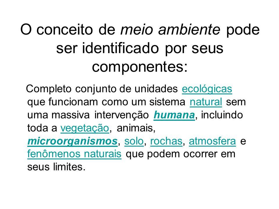 O conceito de meio ambiente pode ser identificado por seus componentes: Completo conjunto de unidades ecológicas que funcionam como um sistema natural