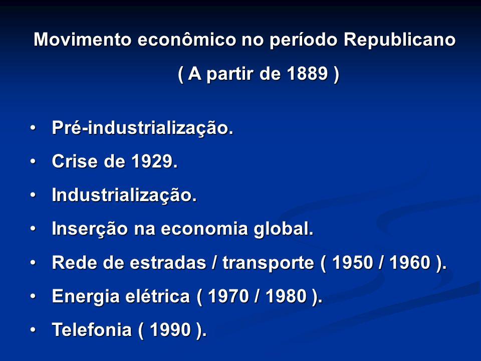 Pré-industrialização. Pré-industrialização. Crise de 1929. Crise de 1929. Industrialização. Industrialização. Inserção na economia global. Inserção na