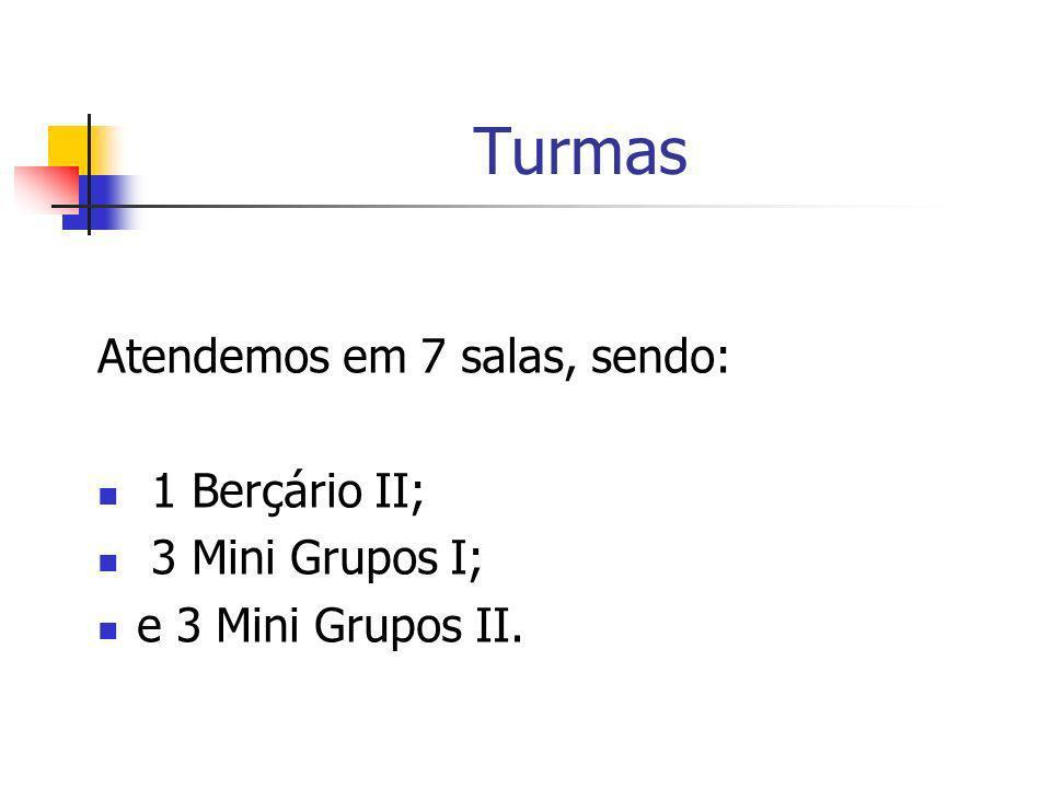 Turmas Atendemos em 7 salas, sendo: 1 Berçário II; 3 Mini Grupos I; e 3 Mini Grupos II.