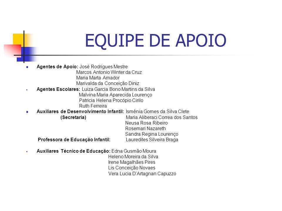 EQUIPE DE APOIO (TERCEIRIZADA) COZINHA: Lusinete Rodrigues de Sousa Maria da Graça Bernardo Bueno Sônia Maria.
