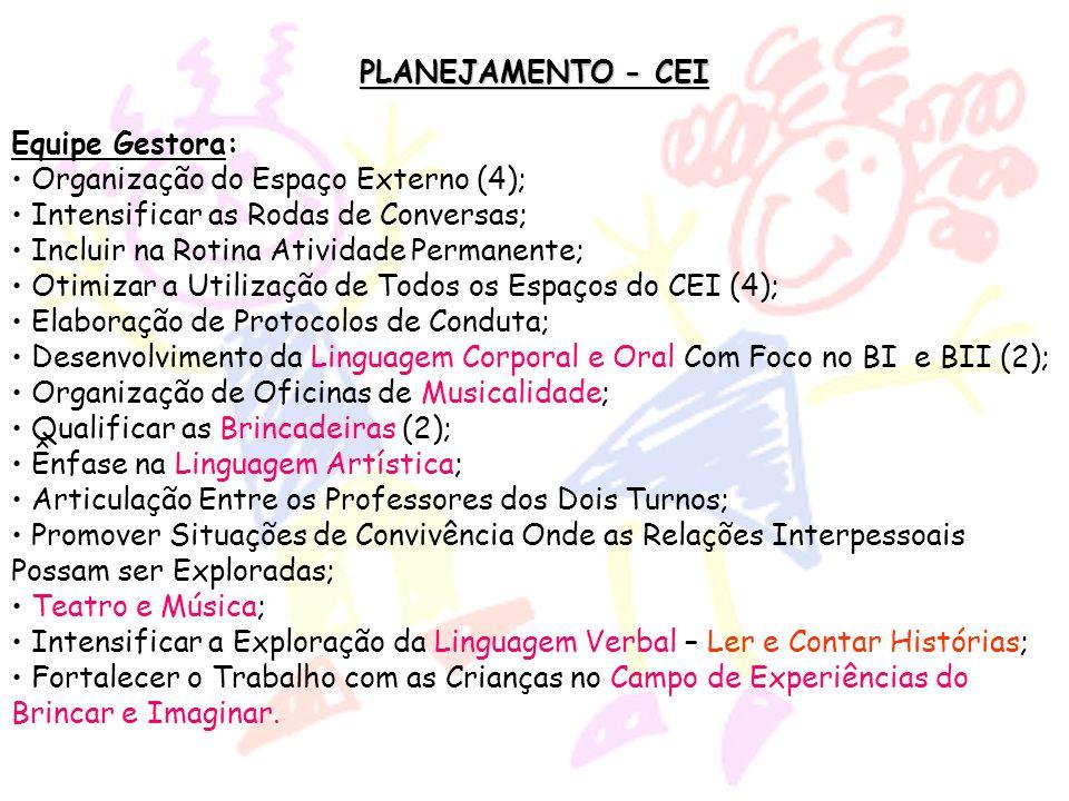 PLANEJAMENTO - CEI Equipe Gestora: Organização do Espaço Externo (4); Intensificar as Rodas de Conversas; Incluir na Rotina Atividade Permanente; Otim