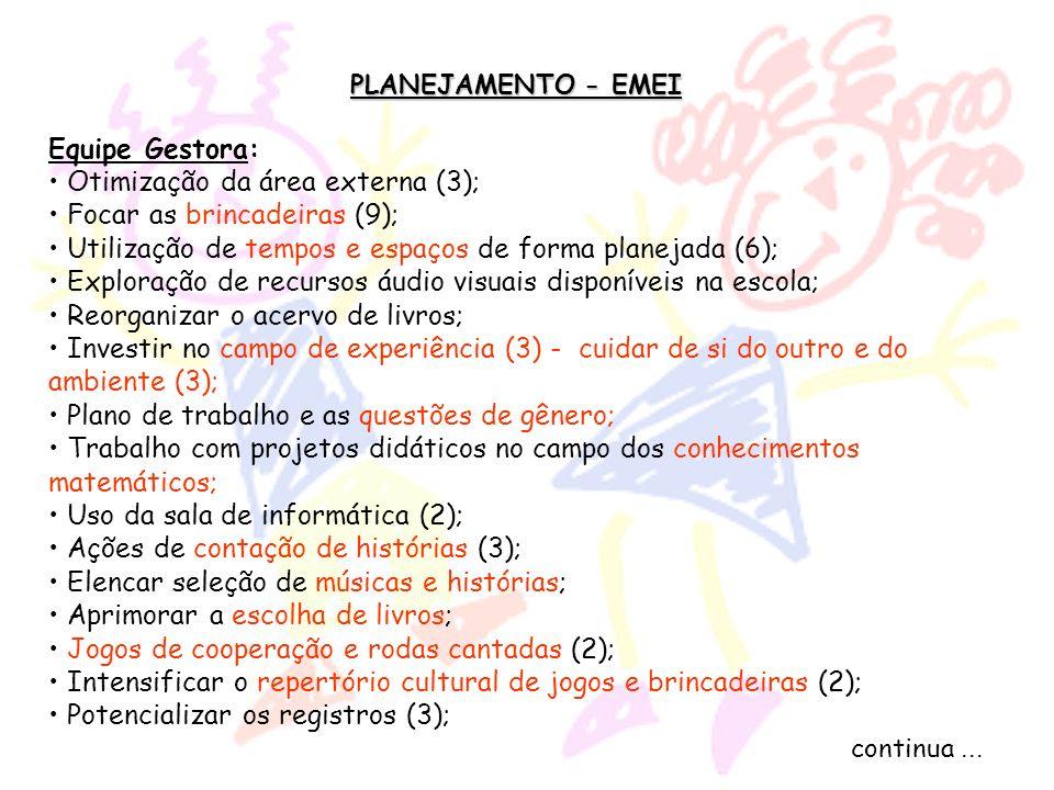 PLANEJAMENTO - EMEI Equipe Gestora: Otimização da área externa (3); Focar as brincadeiras (9); Utilização de tempos e espaços de forma planejada (6);