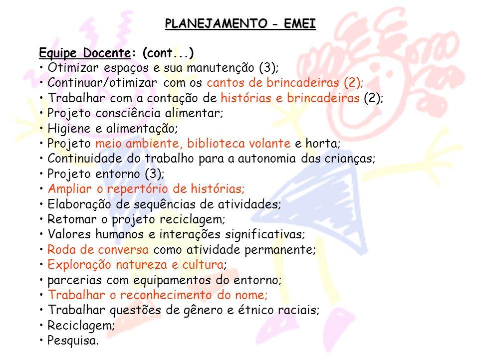 PLANEJAMENTO - EMEI Equipe Docente: (cont...) Otimizar espaços e sua manutenção (3); Continuar/otimizar com os cantos de brincadeiras (2); Trabalhar c