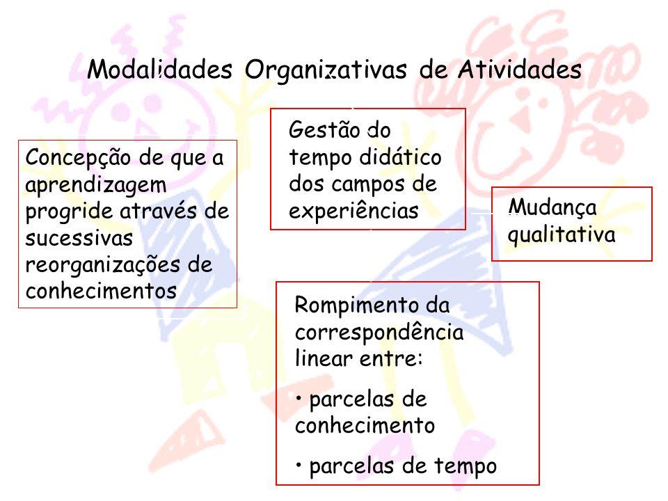 Modalidades Organizativas de Atividades Concepção de que a aprendizagem progride através de sucessivas reorganizações de conhecimentos Gestão do tempo