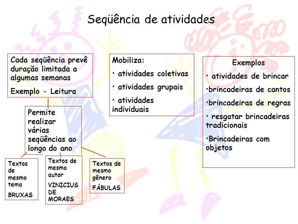 Seqüência de atividades Cada seqüência prevê duração limitada a algumas semanas Exemplo - Leitura Permite realizar várias seqüências ao longo do ano T