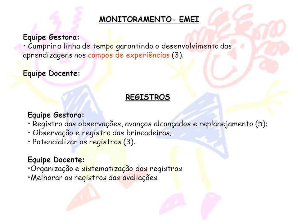 MONITORAMENTO- EMEI Equipe Gestora: Cumprir a linha de tempo garantindo o desenvolvimento das aprendizagens nos campos de experiências (3). Equipe Doc