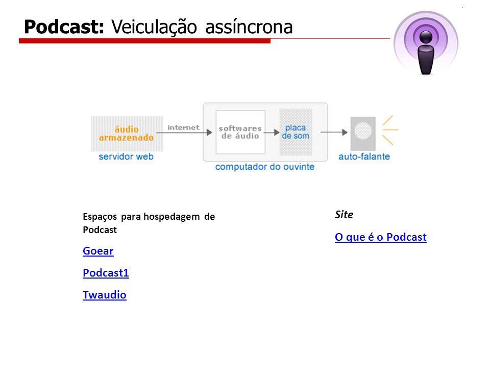 Site O que é o Podcast Espaços para hospedagem de Podcast Goear Podcast1 Twaudio Podcast: Veiculação assíncrona