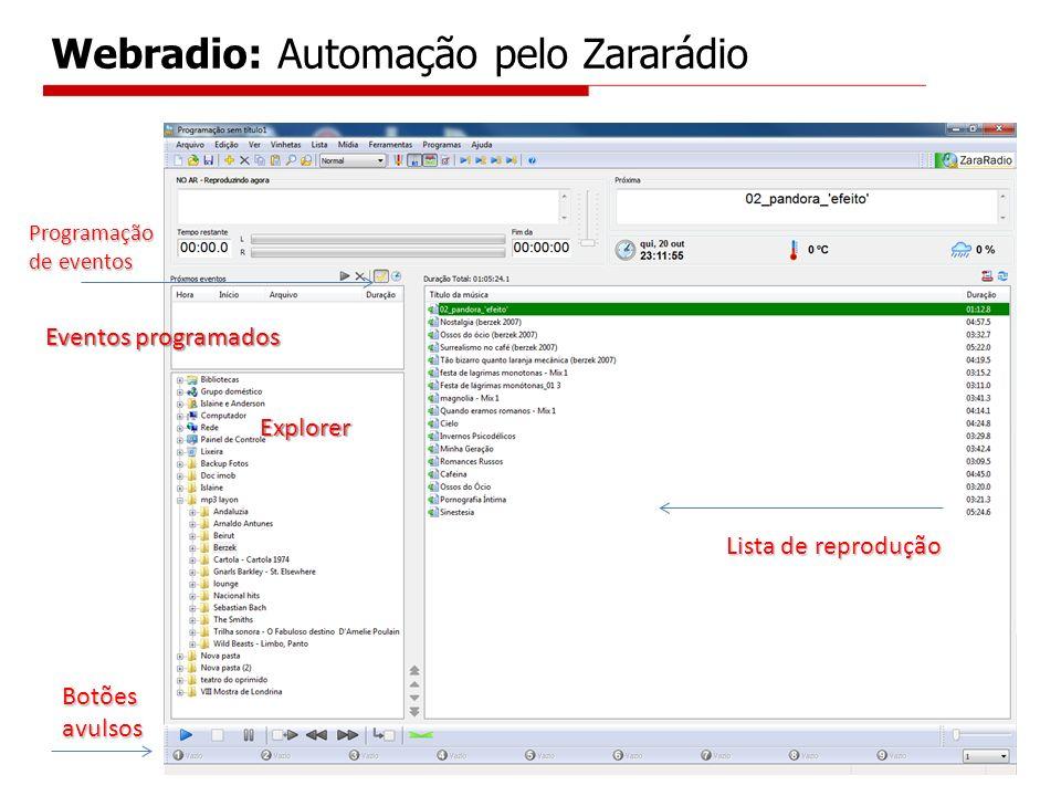 Lista de reprodução Explorer Eventos programados Programação de eventos Botões avulsos Webradio: Automação pelo Zararádio