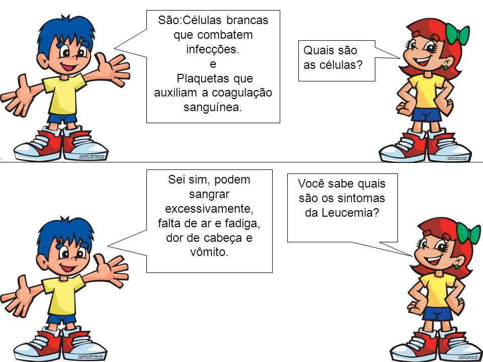Créditos Local: E.M.E.F Guilherme de Almeida – Dre.