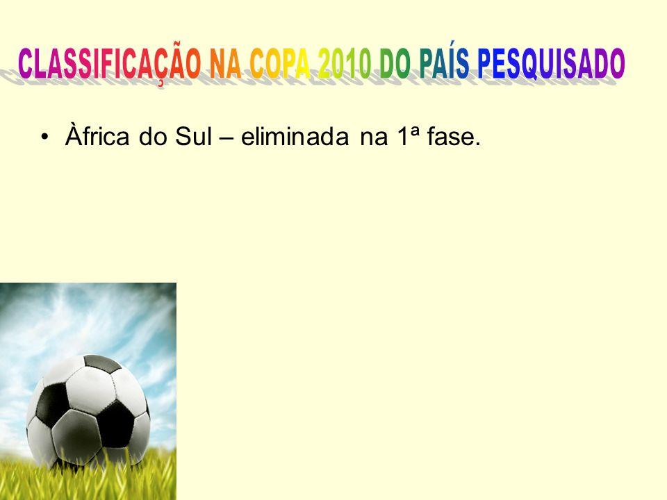 Àfrica do Sul – eliminada na 1ª fase.