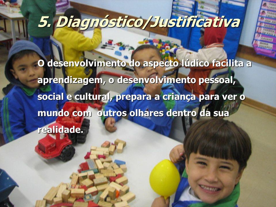 5. Diagnóstico/Justificativa O desenvolvimento do aspecto lúdico facilita a aprendizagem, o desenvolvimento pessoal, social e cultural, prepara a cria