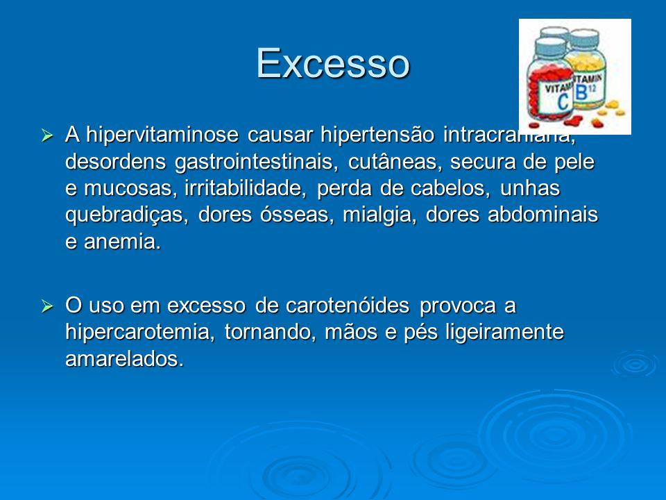 Excesso A hipervitaminose causar hipertensão intracraniana, desordens gastrointestinais, cutâneas, secura de pele e mucosas, irritabilidade, perda de