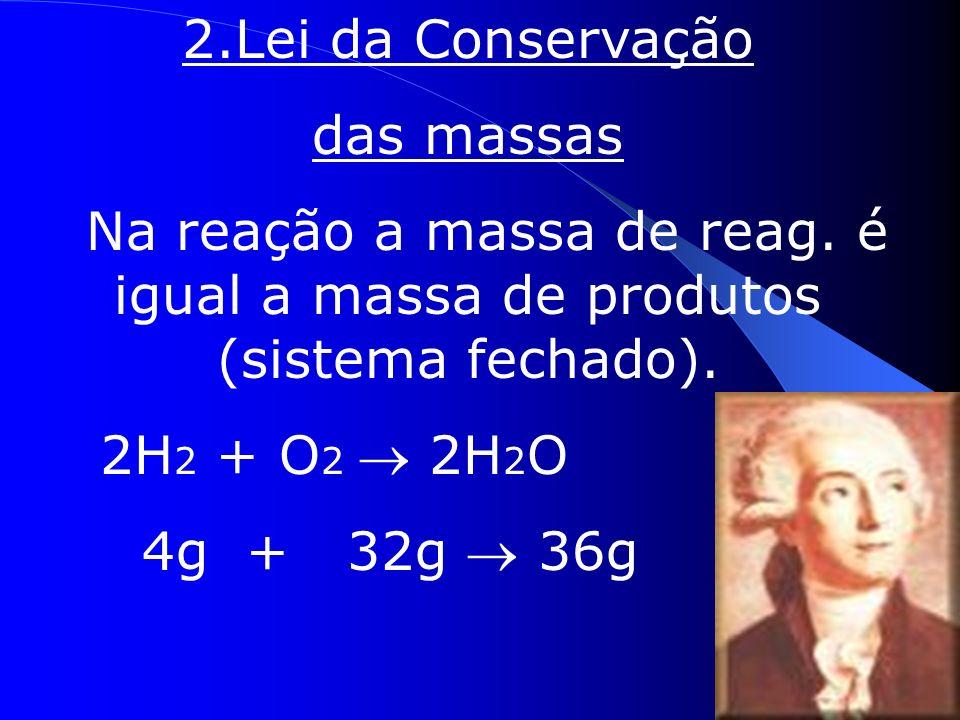 P/ as reações Numa reação,as massas dos reag. e prod. obedecem sempre uma proporção constante 2H 2 + O 2 2H 2 O 4g + 32g 36g 8g + 64g 72g 20g + 320g 1