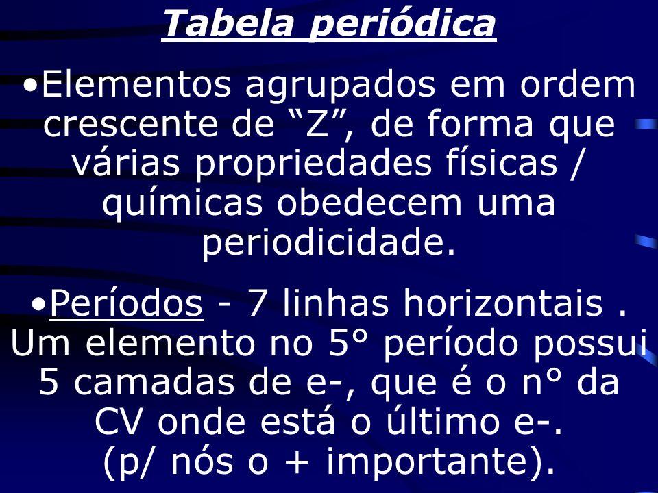 Propriedades periódicas Variam em períodos constantes de acordo c/ o nº atômico.