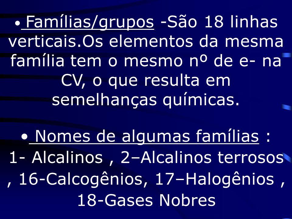 Famílias/grupos -São 18 linhas verticais.Os elementos da mesma família tem o mesmo nº de e- na CV, o que resulta em semelhanças químicas.