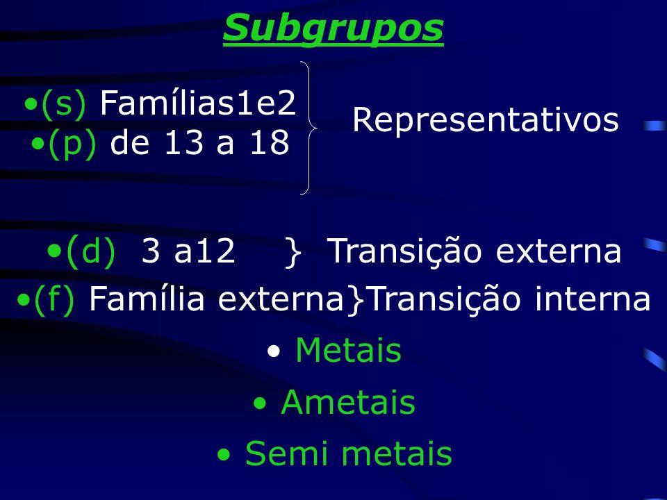 Subgrupos (s) Famílias1e2 (p) de 13 a 18 Representativos ( d) 3 a12 } Transição externa (f) Família externa}Transição interna Metais Ametais Semi metais