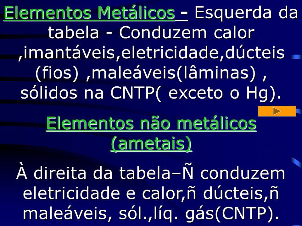 Elementos Metálicos - Esquerda da tabela - Conduzem calor,imantáveis,eletricidade,dúcteis (fios),maleáveis(lâminas), sólidos na CNTP( exceto o Hg).