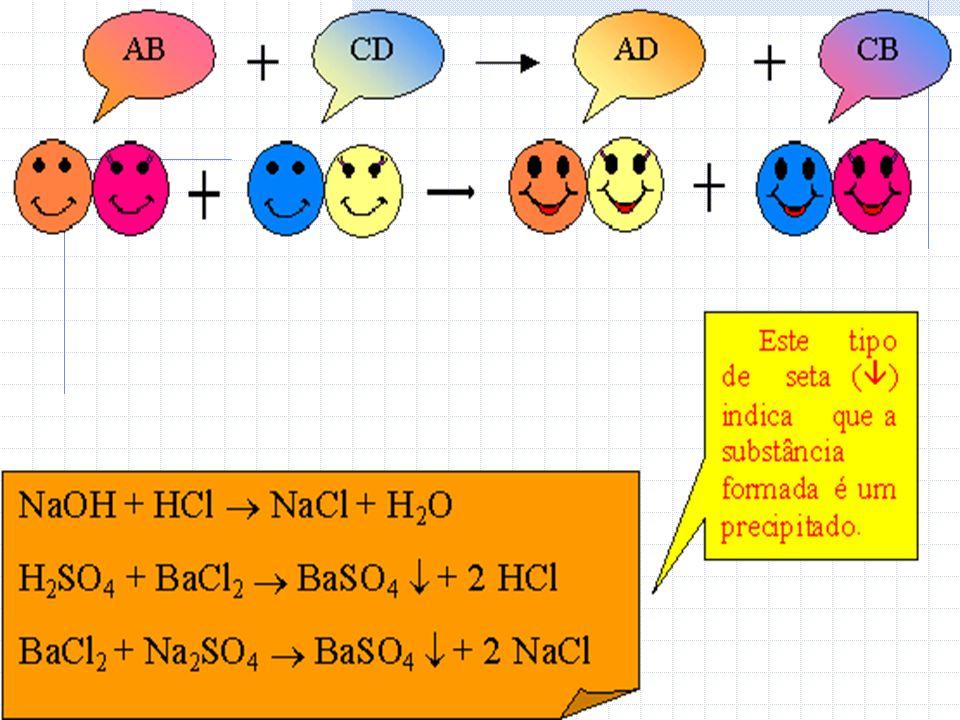 4.Dupla Troca Troca-se cátion c/ cátion e ânion c/ ânion entre as substâncias compostas. AB + CD AD + CB AgCl + NaNO 3 AgNO 3 + NaCl Obs1:Nesse tipo d