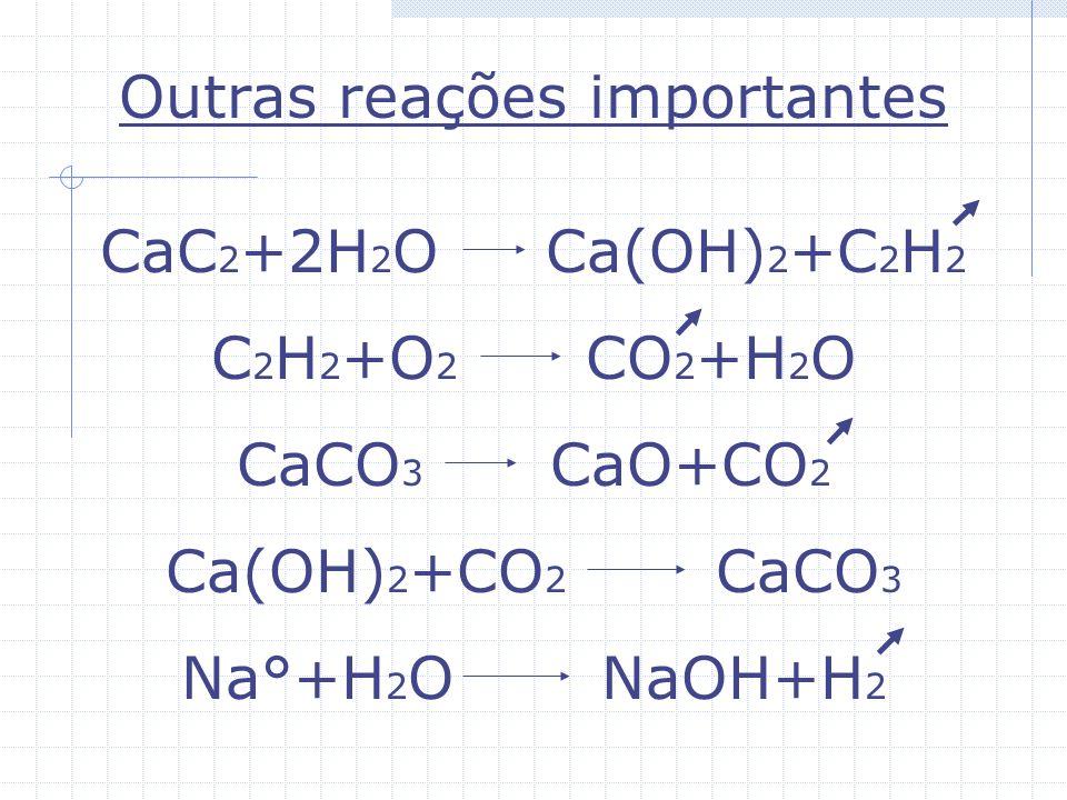 Reações importantes c/ formação gasosa: HCl +Na 2 CO 3 NaCl + NaHCO 3 + H 2 SO 4 + Na 2 SO 4 (O H 2 CO 3 converte-se em CO 2(G) e H 2 O) NH 4 Cl + NaO