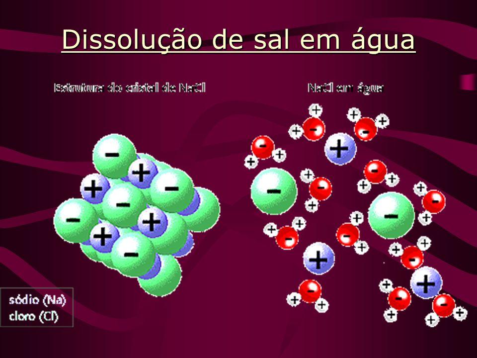 Sais O que são Como se originam Como se comportam c/ eletricidade Formulação molecular Classificação (neutro,ác.,básicos,hidrat.) Água dura Sais O que