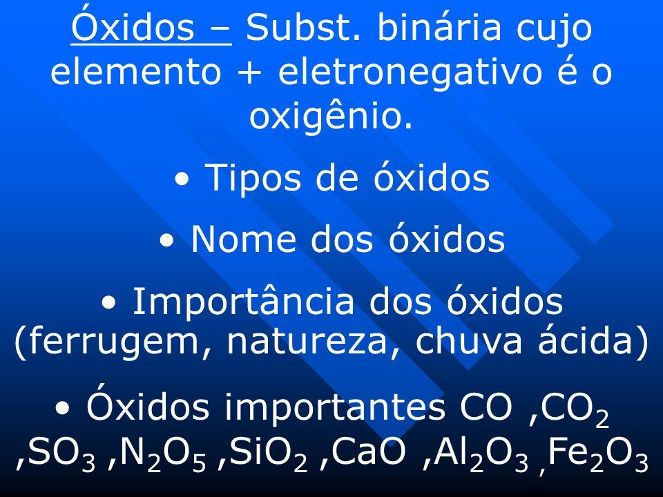 Óxidos – Subst.binária cujo elemento + eletronegativo é o oxigênio.