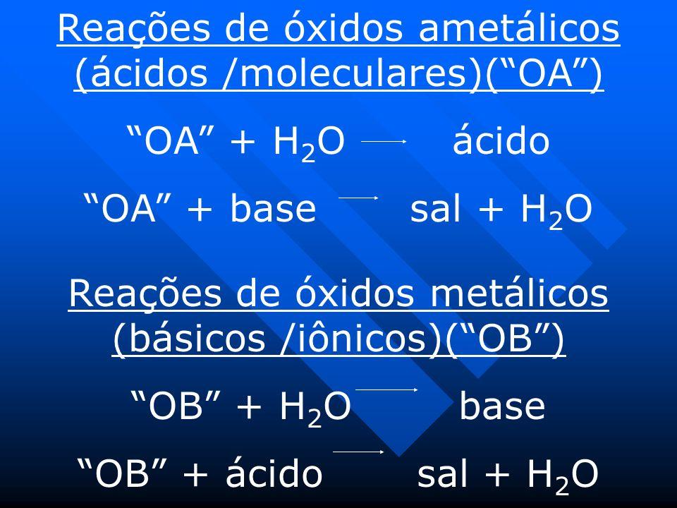 Reações de óxidos ametálicos (ácidos /moleculares)(OA) OA + H 2 O ácido OA + base sal + H 2 O Reações de óxidos metálicos (básicos /iônicos)(OB) OB + H 2 O base OB + ácido sal + H 2 O
