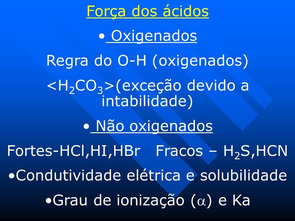 Força dos ácidos Oxigenados Regra do O-H (oxigenados) (exceção devido a intabilidade) Não oxigenados Fortes-HCl,HI,HBr Fracos – H 2 S,HCN Condutividade elétrica e solubilidade Grau de ionização () e Ka