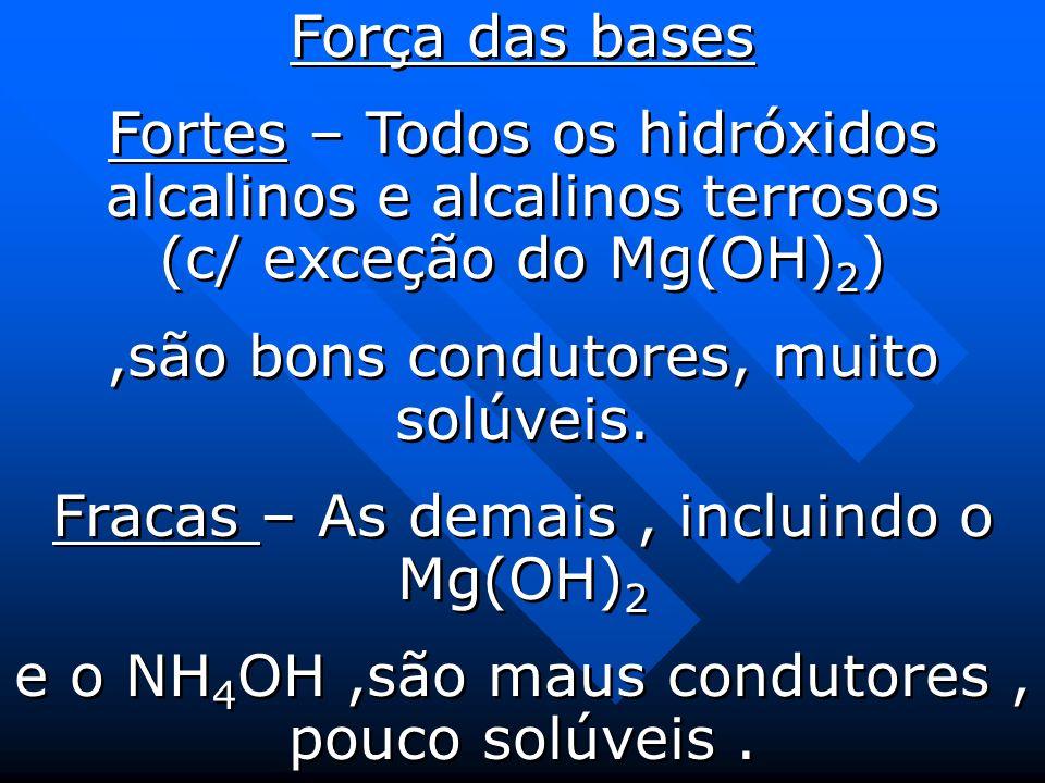 Força das bases Fortes – Todos os hidróxidos alcalinos e alcalinos terrosos (c/ exceção do Mg(OH) 2 ),são bons condutores, muito solúveis.