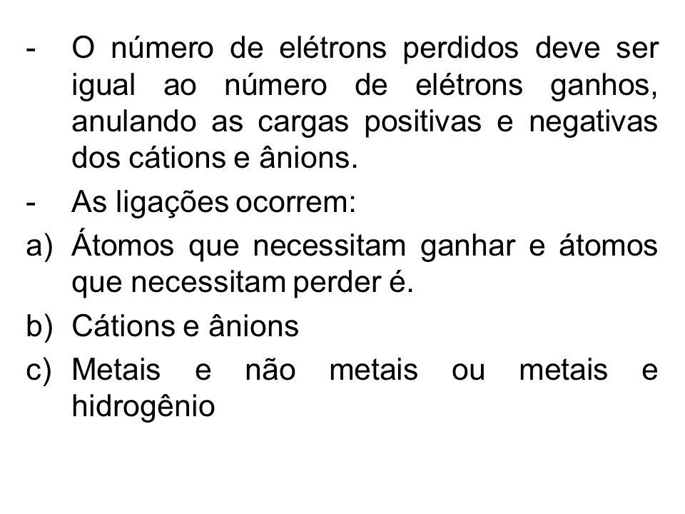 -O número de elétrons perdidos deve ser igual ao número de elétrons ganhos, anulando as cargas positivas e negativas dos cátions e ânions. -As ligaçõe