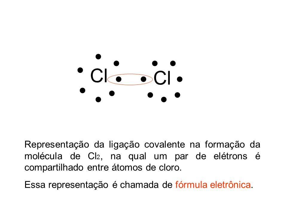 Cl Cl Representação da ligação covalente na formação da molécula de Cl 2, na qual um par de elétrons é compartilhado entre átomos de cloro. Essa repre