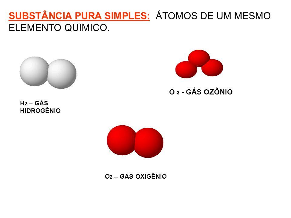 O 3 - GÁS OZÔNIO H 2 – GÁS HIDROGÊNIO SUBSTÂNCIA PURA SIMPLES: ÁTOMOS DE UM MESMO ELEMENTO QUIMICO. O 2 – GAS OXIGÊNIO