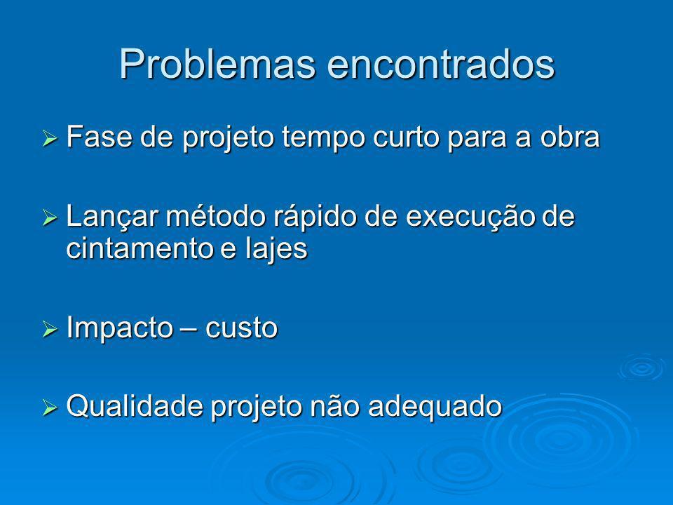 Problemas encontrados Fase de projeto tempo curto para a obra Fase de projeto tempo curto para a obra Lançar método rápido de execução de cintamento e