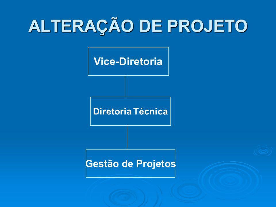 ALTERAÇÃO DE PROJETO Vice-Diretoria Diretoria Técnica Gestão de Projetos