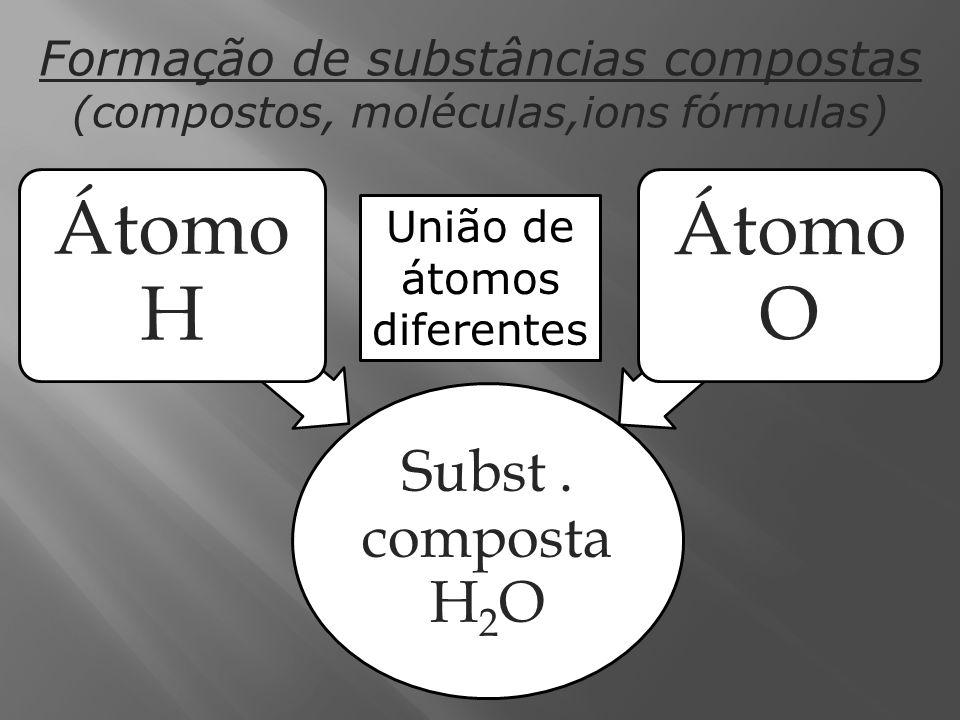 Subst. simples H2 Átomo H Formação de substâncias simples União de átomos iguais