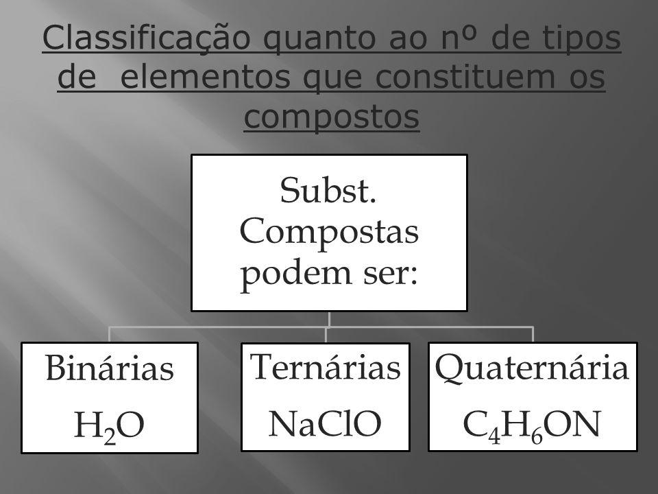 Subst. composta H2O Átomo H Átomo O Formação de substâncias compostas (compostos, moléculas,ions fórmulas) União de átomos diferentes