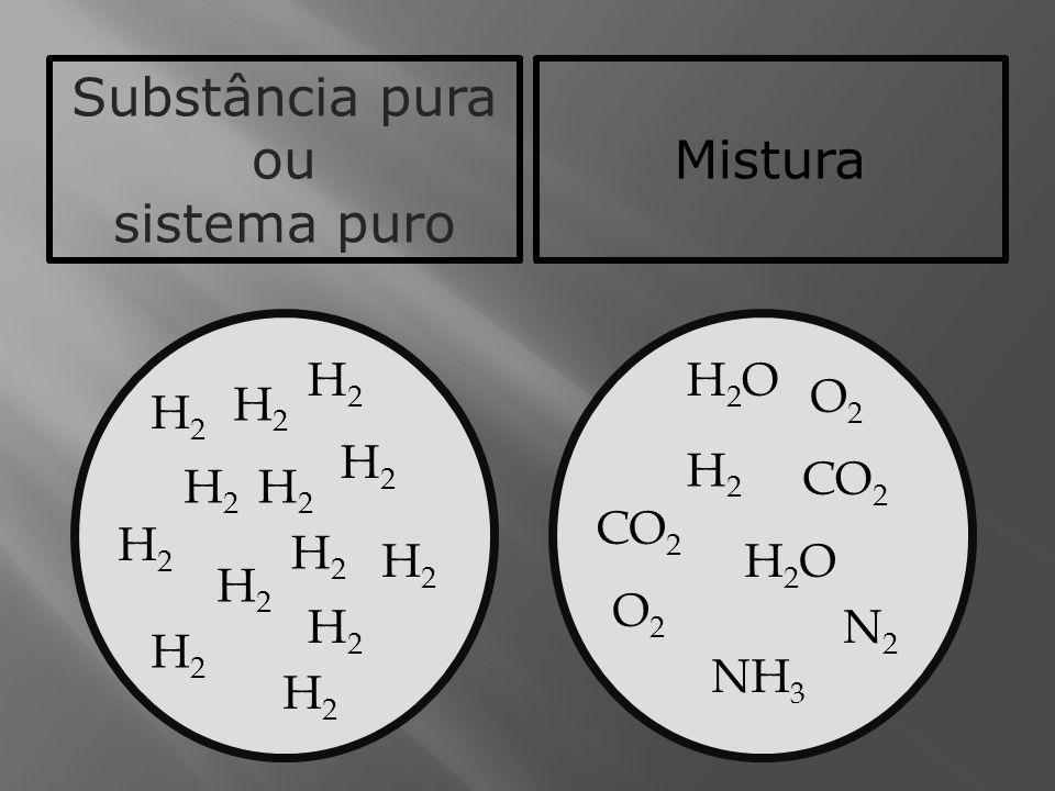 Fique esperto Para saber quantos tipos de elementos estão presentes nas substâncias basta verificar quantas letras maiúsculas ela tem...