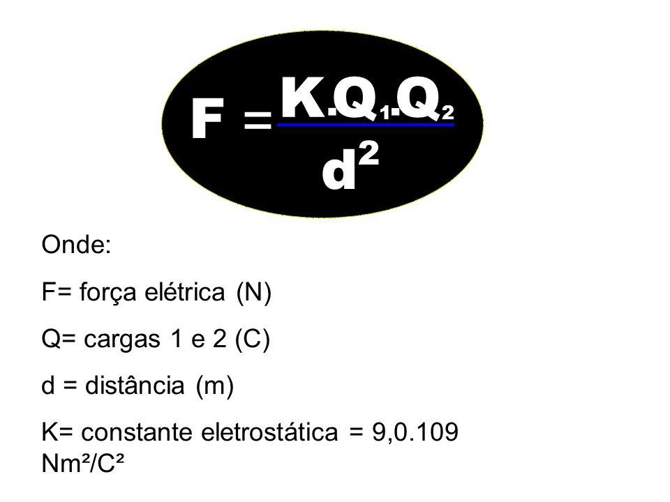 F = K. QQ 1. d 2 2 Onde: F= força elétrica (N) Q= cargas 1 e 2 (C) d = distância (m) K= constante eletrostática = 9,0.109 Nm²/C²