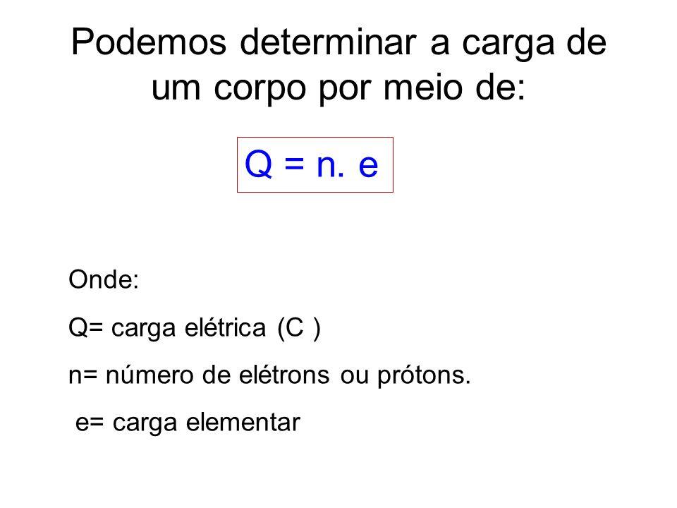 Podemos determinar a carga de um corpo por meio de: Q = n. e Onde: Q= carga elétrica (C ) n= número de elétrons ou prótons. e= carga elementar