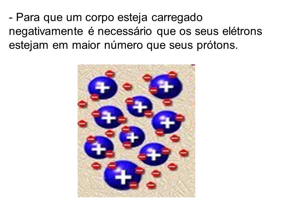 - Para que um corpo esteja carregado negativamente é necessário que os seus elétrons estejam em maior número que seus prótons.