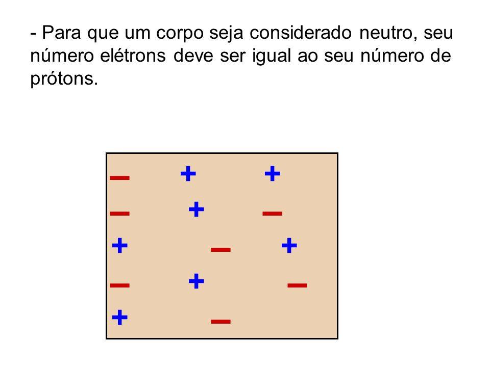 + + + + + + + - Para que um corpo seja considerado neutro, seu número elétrons deve ser igual ao seu número de prótons.