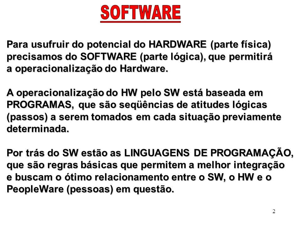 3 As Linguagens de Programação (regras p/o SW) utilizam INSTRUÇÕES como base.