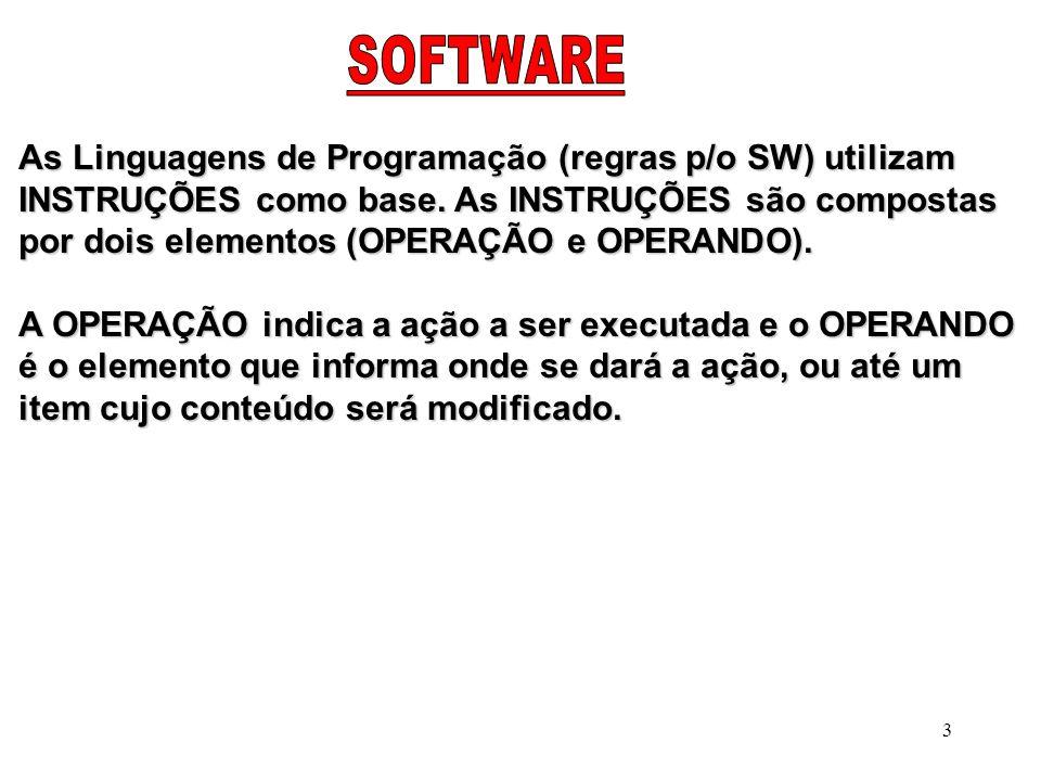 14 Sistema Operacional Usuário Programas Hardware Sistemas de Arquivos Sistemas de Arquivos Sistema Operacional