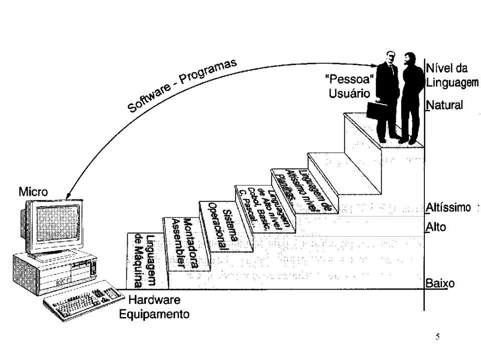 6 PROCESSO DE TRADUÇÃO DE UM PROGRAMA Código Fonte Biblioteca Código Objeto Biblioteca Módulo Executável Compilação Link Edição Programa Original de Alto Nível Programa em Linguagem de Máquina