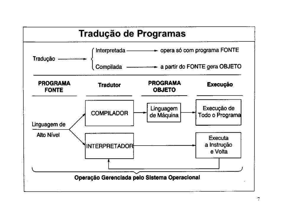 8 Níveis e Tipos de Linguagens ou Programas