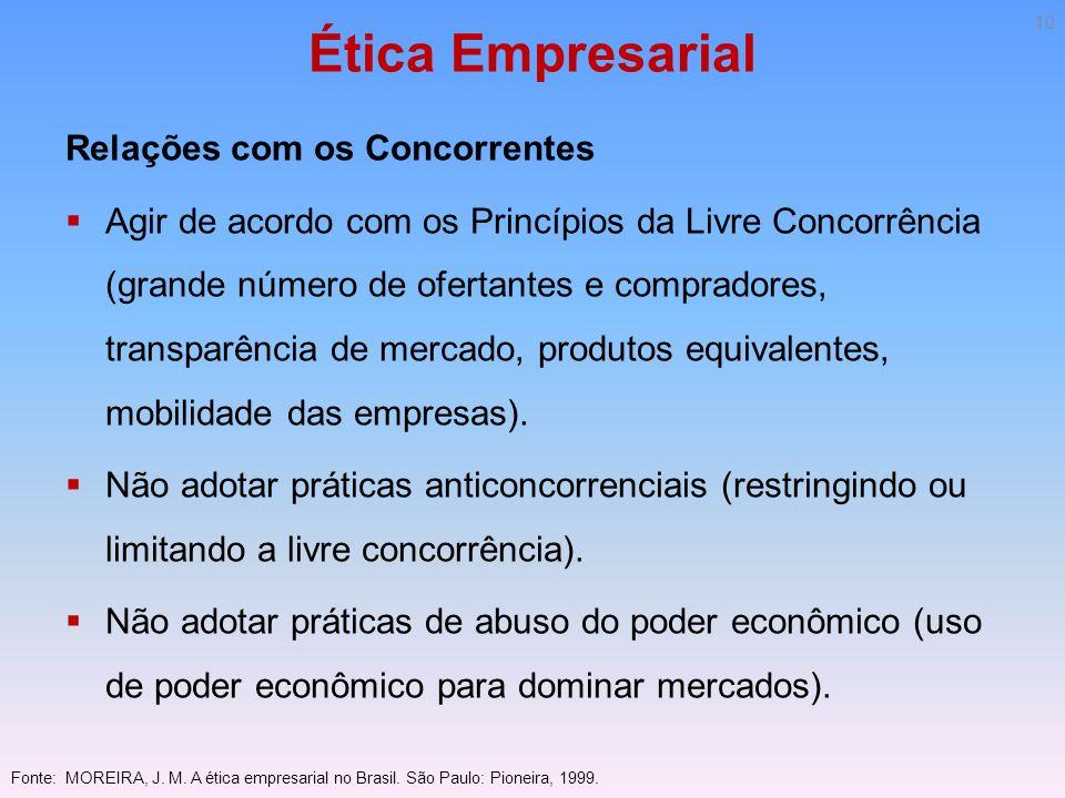 Ética Empresarial Relações com os Concorrentes Agir de acordo com os Princípios da Livre Concorrência (grande número de ofertantes e compradores, tran